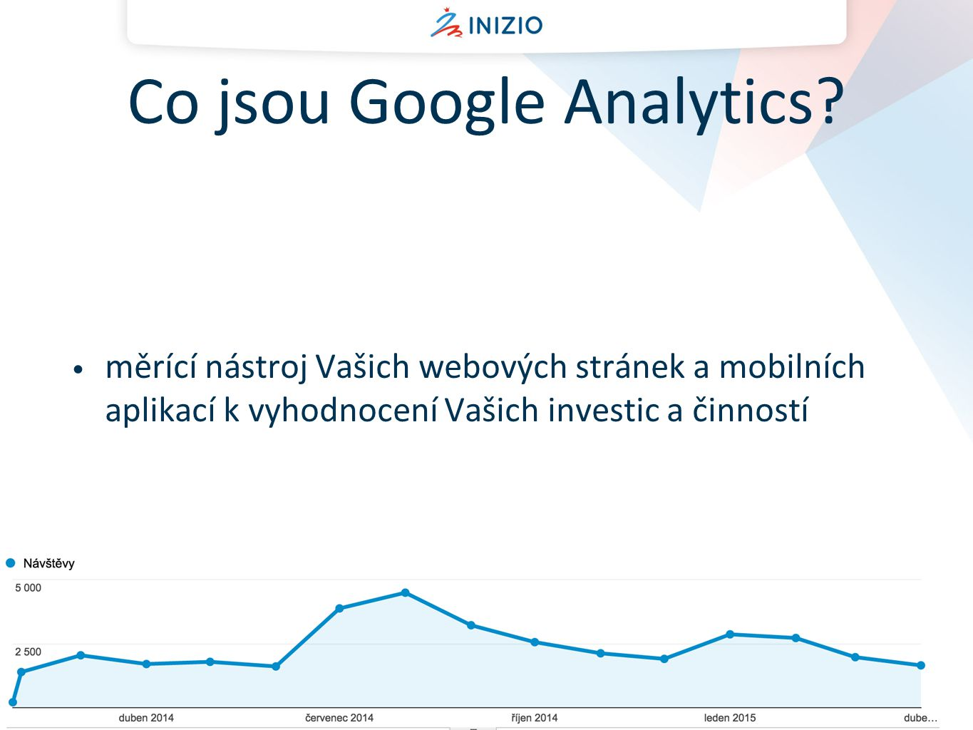 Co jsou Google Analytics