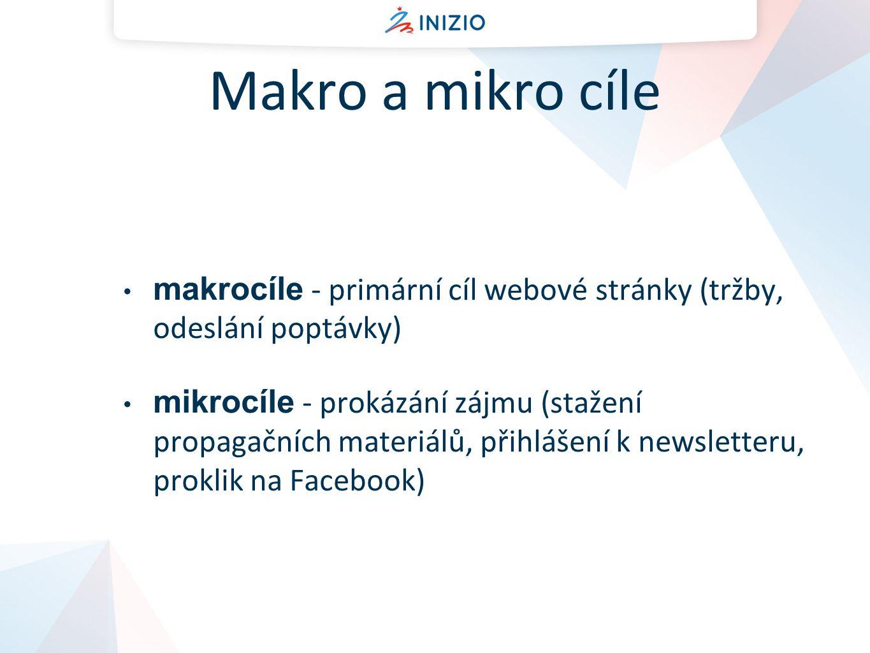 Makro a mikro cíle makrocíle - primární cíl webové stránky (tržby, odeslání poptávky)