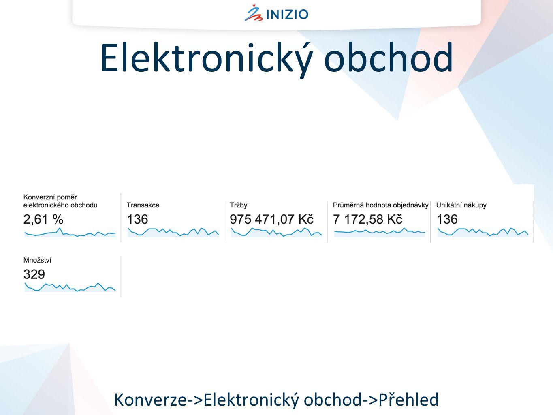Konverze->Elektronický obchod->Přehled