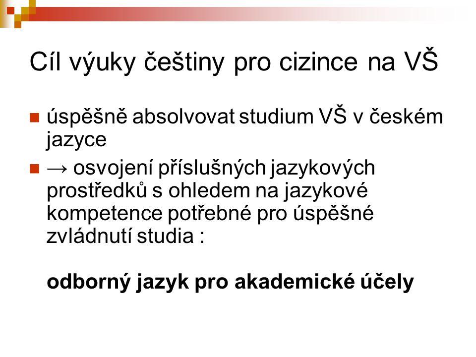 Cíl výuky češtiny pro cizince na VŠ