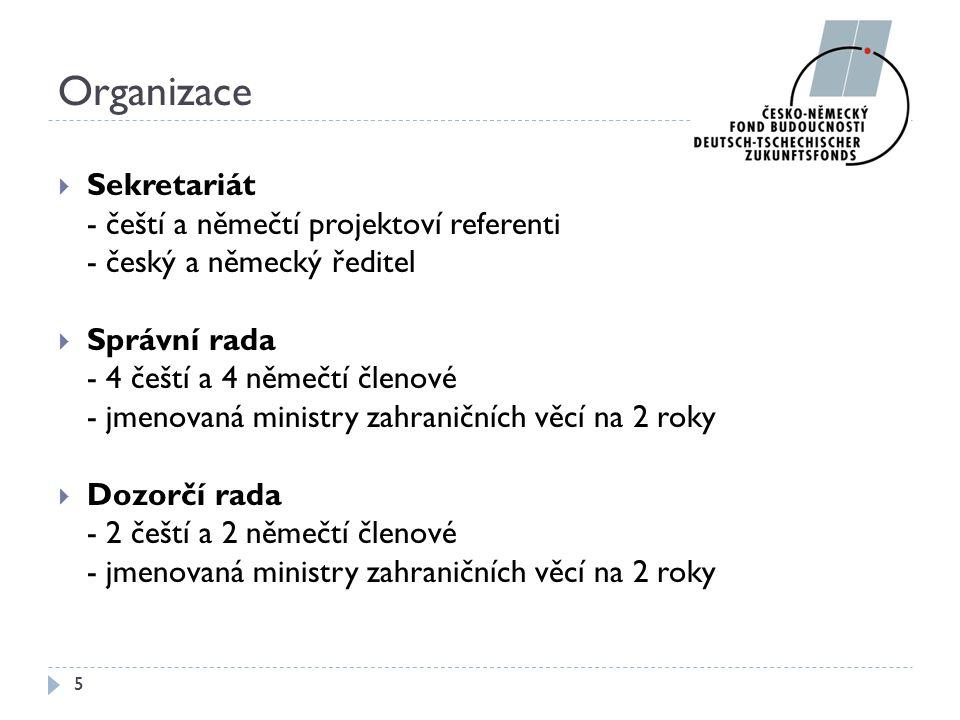 Organizace Sekretariát - čeští a němečtí projektoví referenti