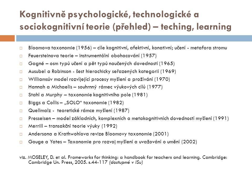 Kognitivně psychologické, technologické a sociokognitivní teorie (přehled) – teching, learning