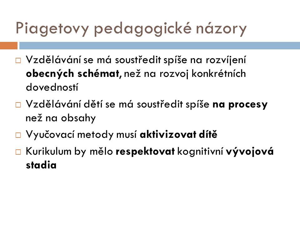 Piagetovy pedagogické názory