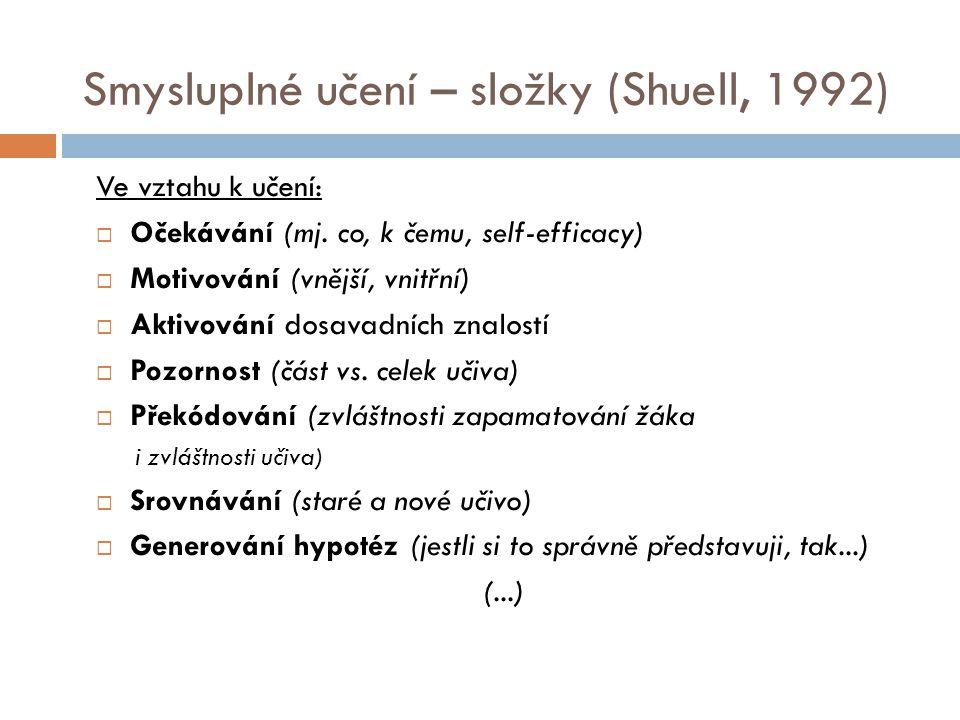 Smysluplné učení – složky (Shuell, 1992)