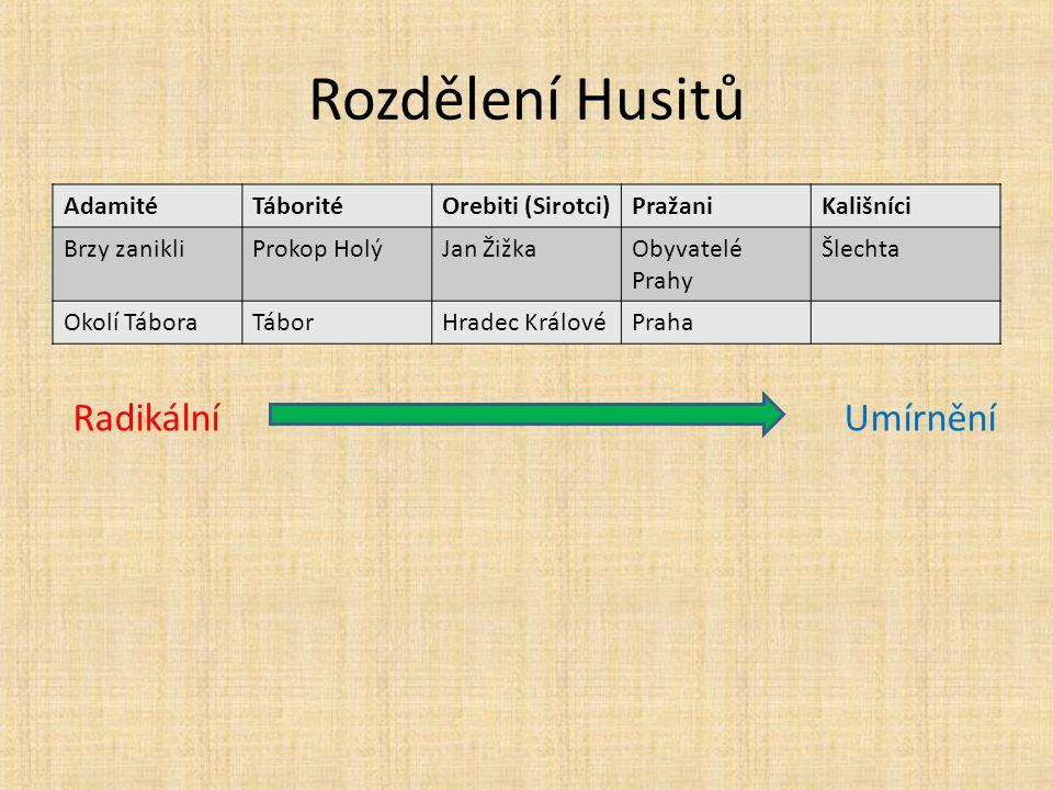 Rozdělení Husitů Radikální Umírnění Adamité Táborité Orebiti (Sirotci)
