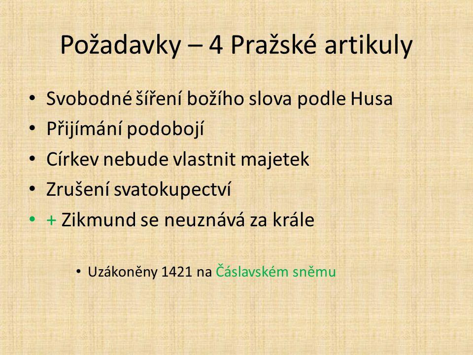 Požadavky – 4 Pražské artikuly
