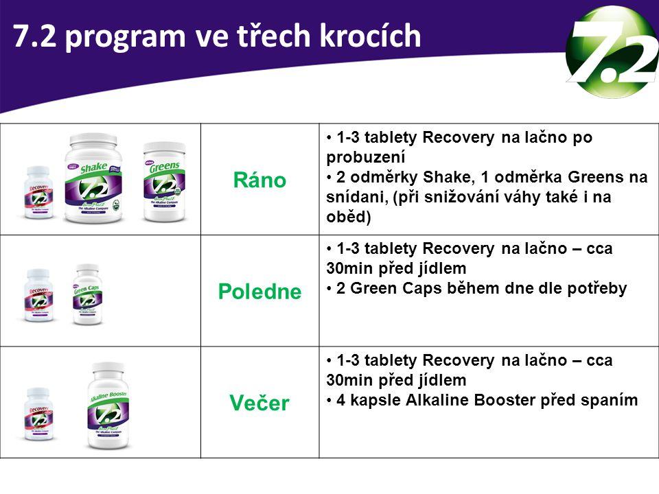 7.2 program ve třech krocích