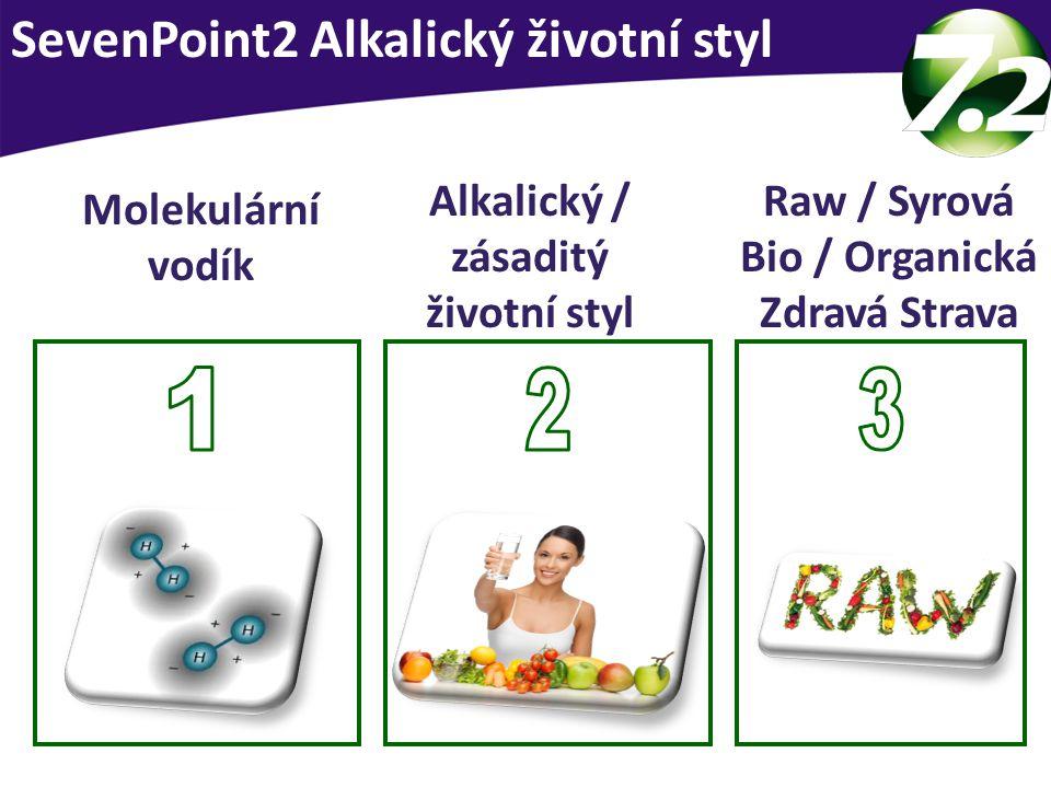 SevenPoint2 Alkalický životní styl SevenPoint2 základy