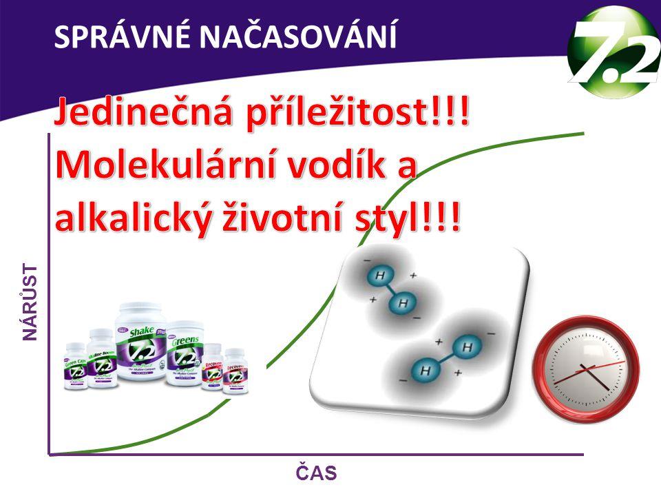 Jedinečná příležitost!!! Molekulární vodík a alkalický životní styl!!!