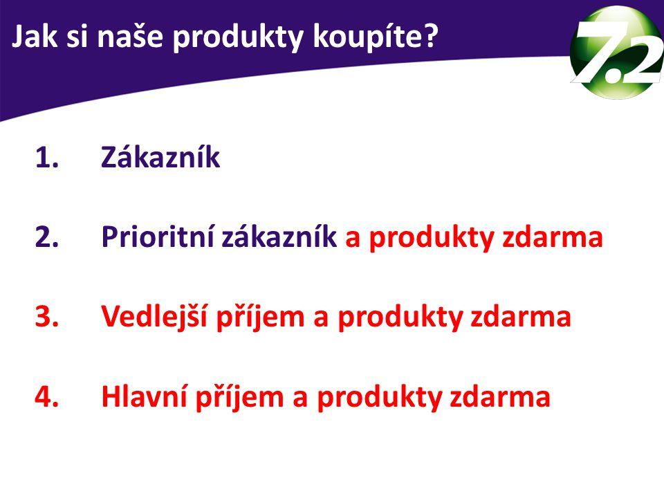Jak si naše produkty koupíte