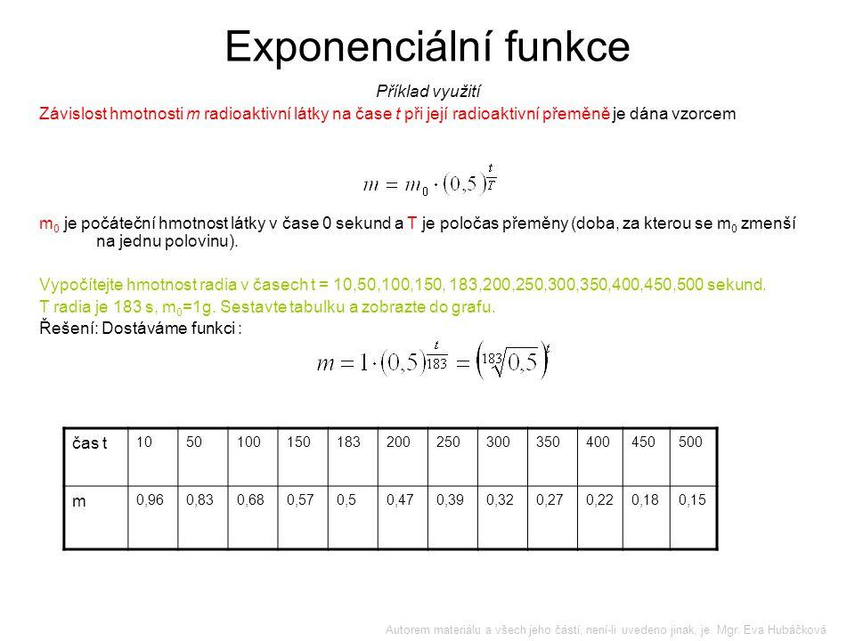 Exponenciální funkce Příklad využití