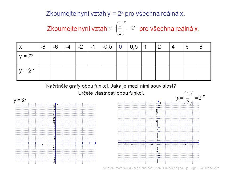 Zkoumejte nyní vztah y = 2x pro všechna reálná x