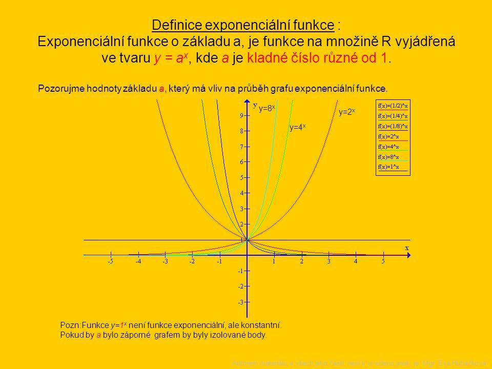 Definice exponenciální funkce : Exponenciální funkce o základu a, je funkce na množině R vyjádřená ve tvaru y = ax, kde a je kladné číslo různé od 1.