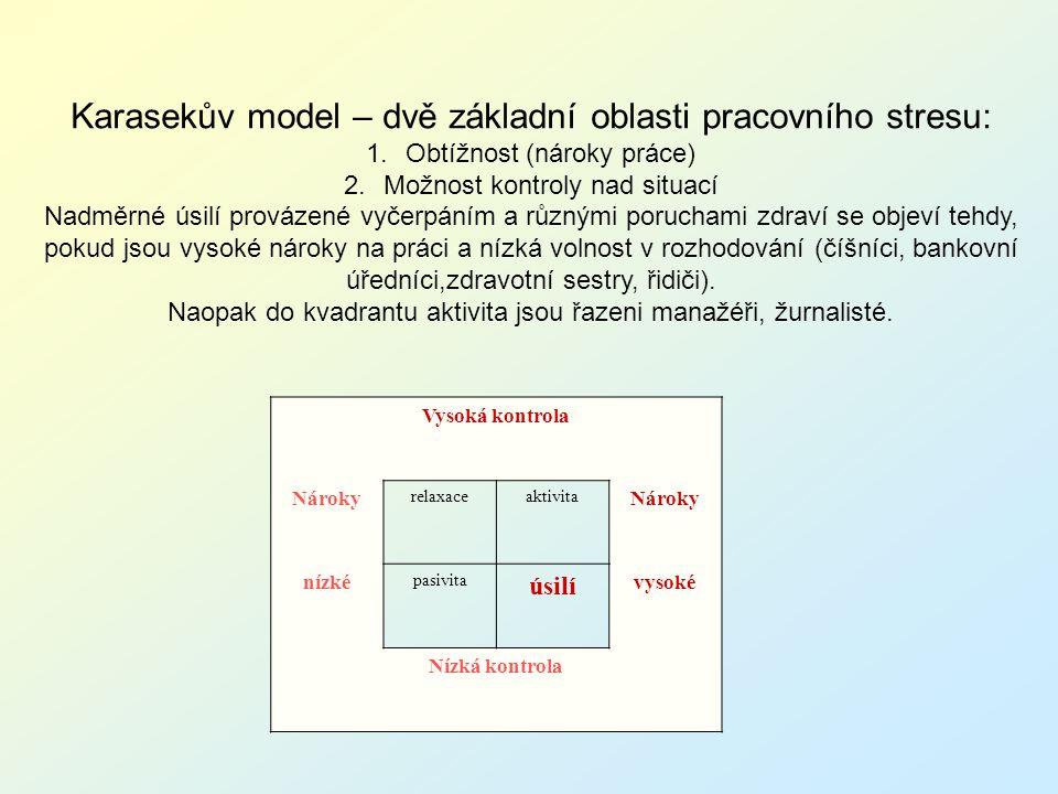 Karasekův model – dvě základní oblasti pracovního stresu: