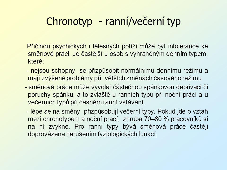 Chronotyp - ranní/večerní typ