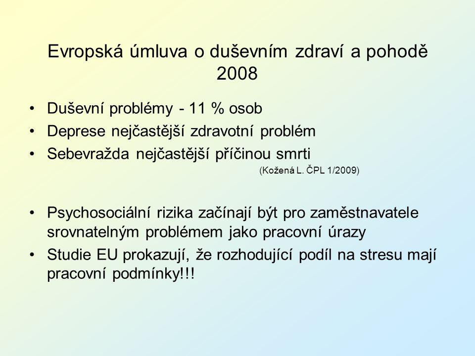 Evropská úmluva o duševním zdraví a pohodě 2008