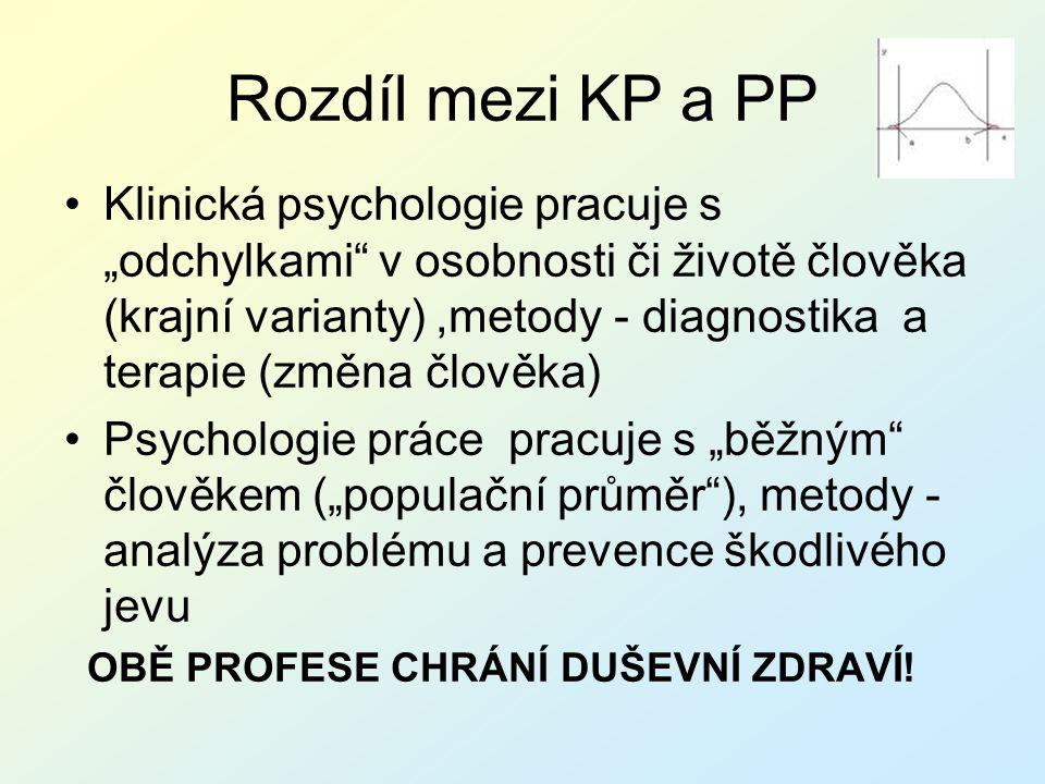Rozdíl mezi KP a PP