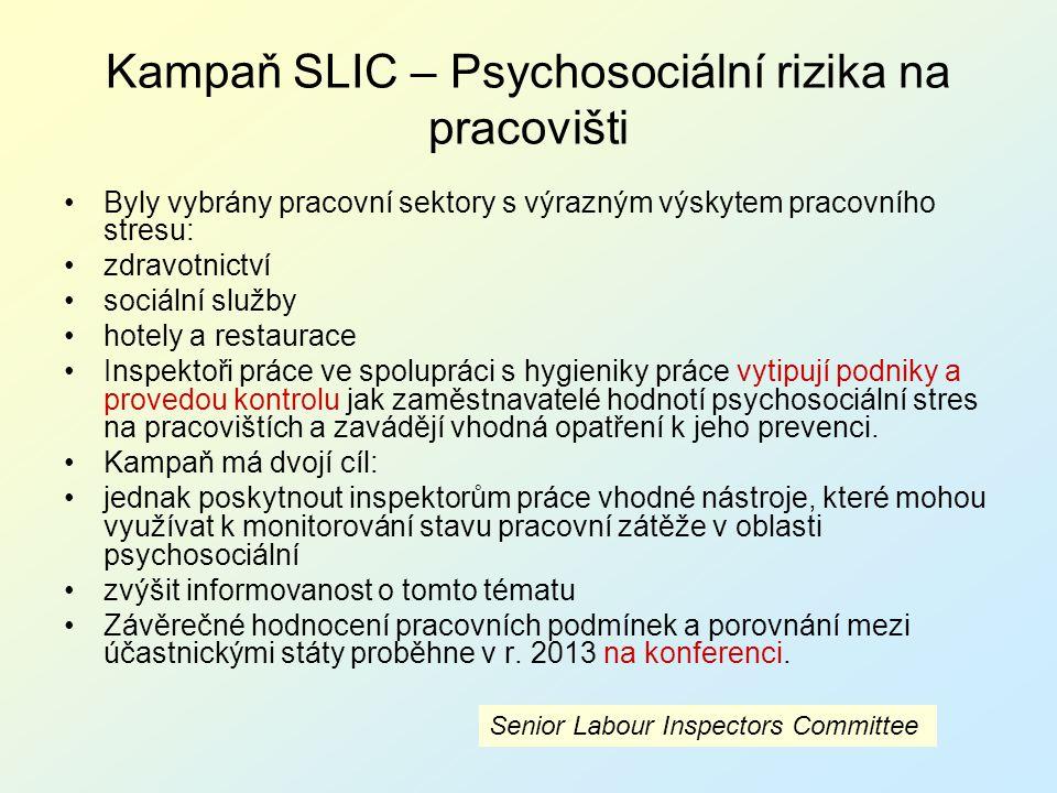 Kampaň SLIC – Psychosociální rizika na pracovišti