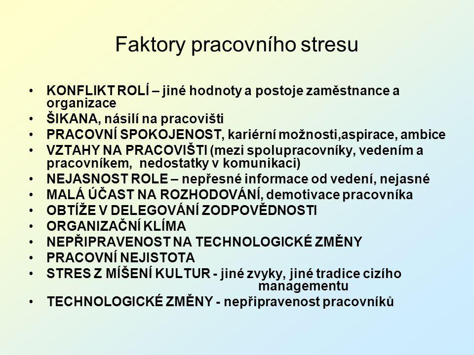 Faktory pracovního stresu