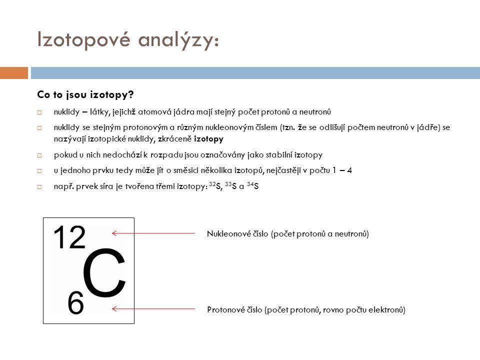 Izotopové analýzy: Co to jsou izotopy
