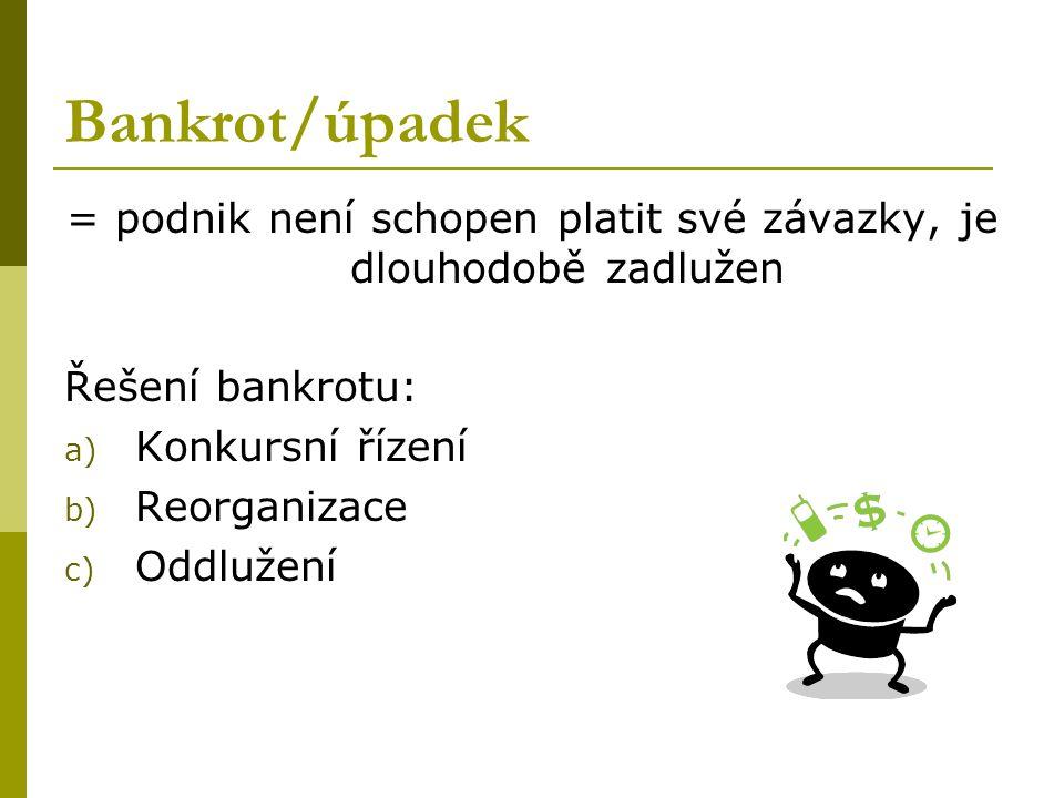 = podnik není schopen platit své závazky, je dlouhodobě zadlužen