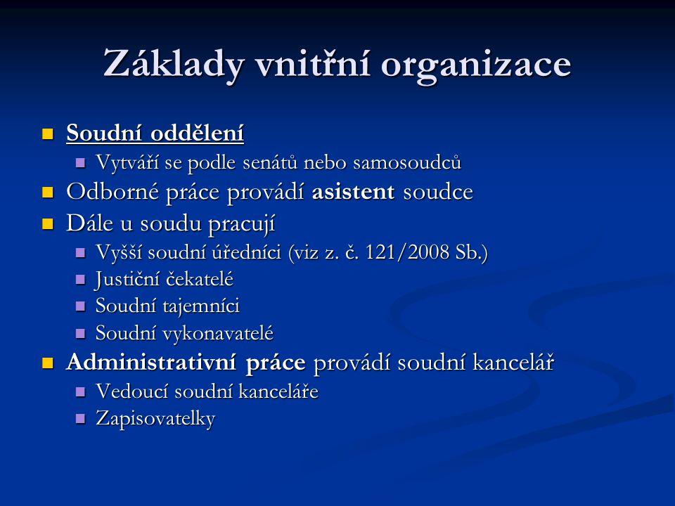 Základy vnitřní organizace
