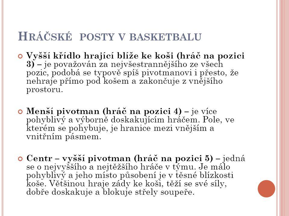 Hráčské posty v basketbalu
