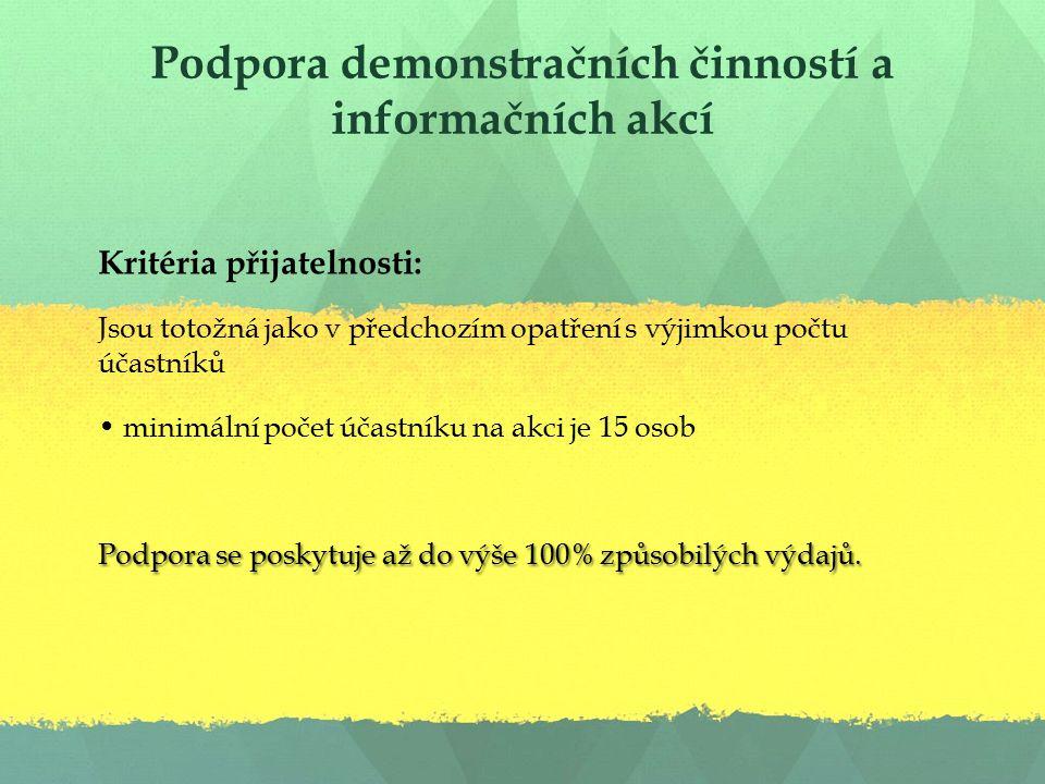 Podpora demonstračních činností a informačních akcí