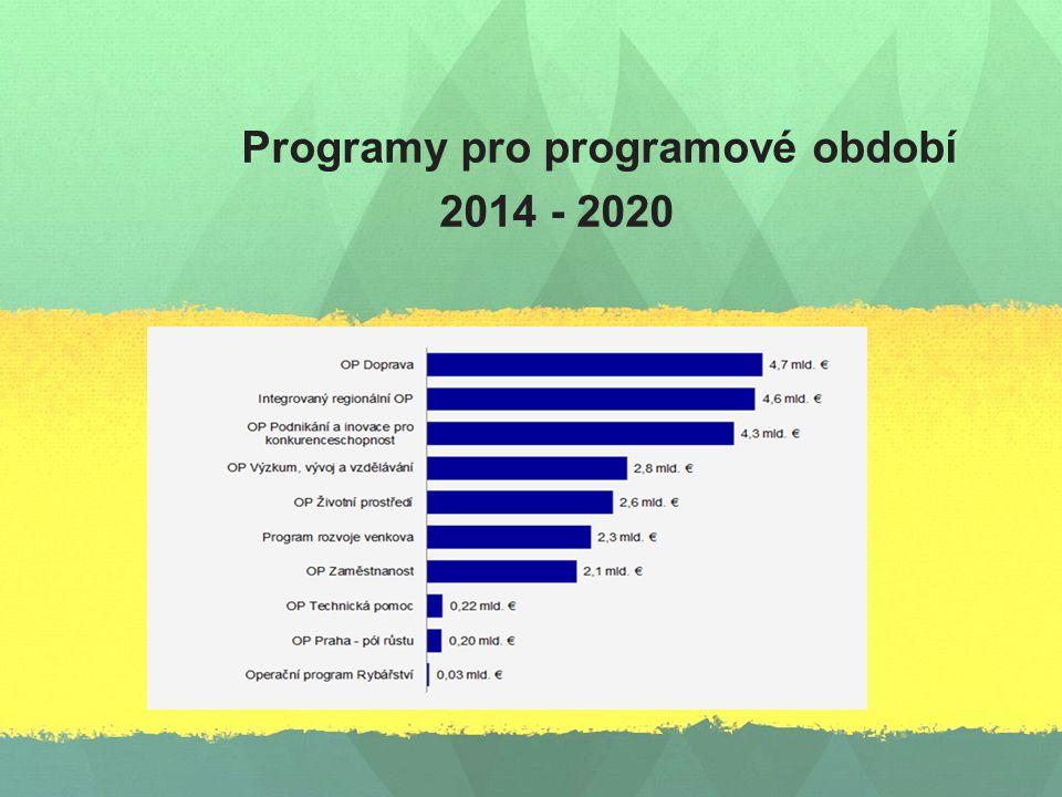 Programy pro programové období