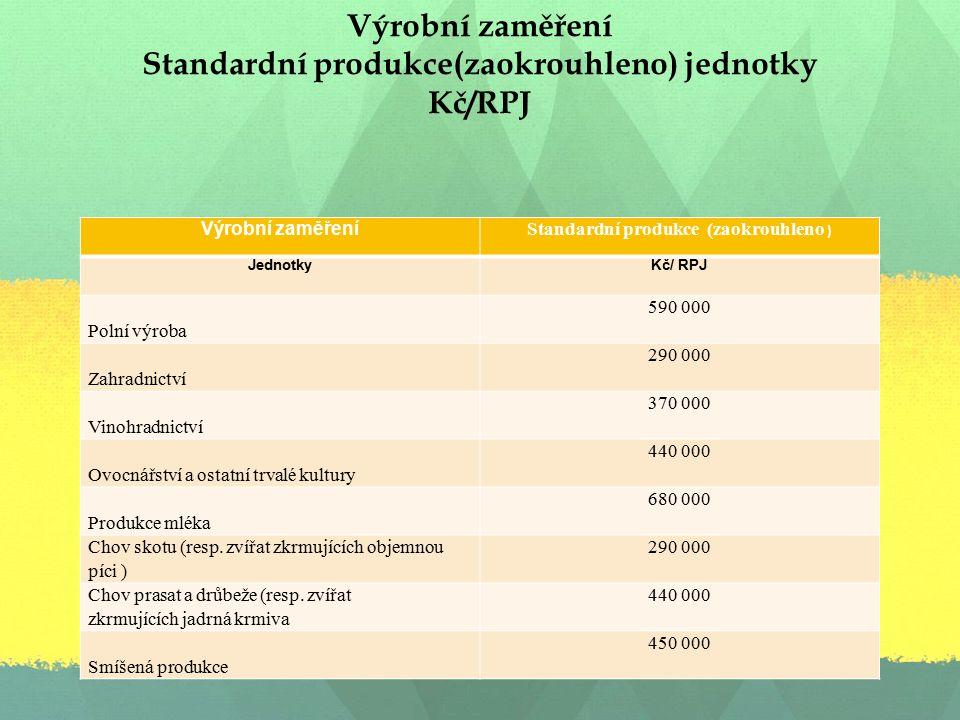 Výrobní zaměření Standardní produkce(zaokrouhleno) jednotky Kč/RPJ