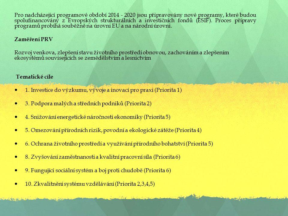 1. Investice do výzkumu, vývoje a inovací pro praxi (Priorita 1)