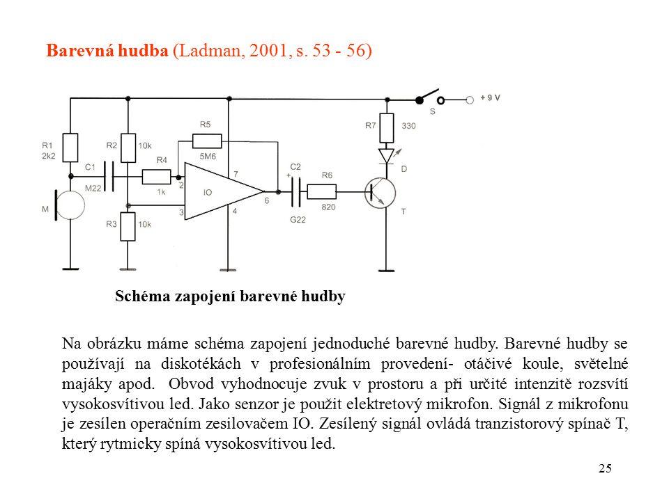 Barevná hudba (Ladman, 2001, s. 53 - 56)
