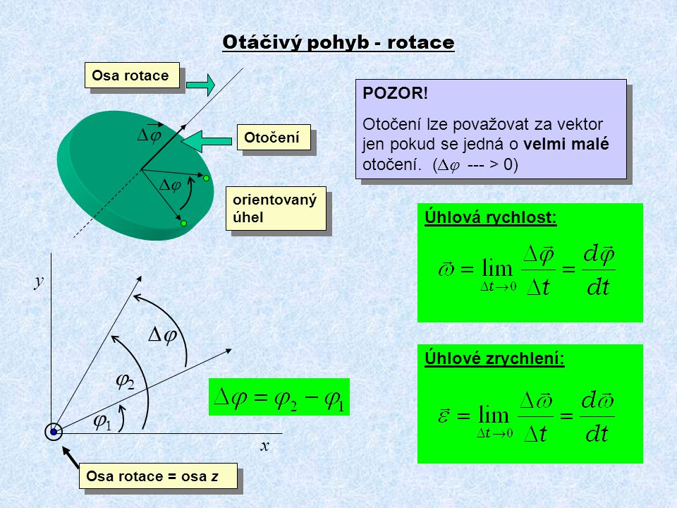 Dj j2 j1 Otáčivý pohyb - rotace Dj y x POZOR!