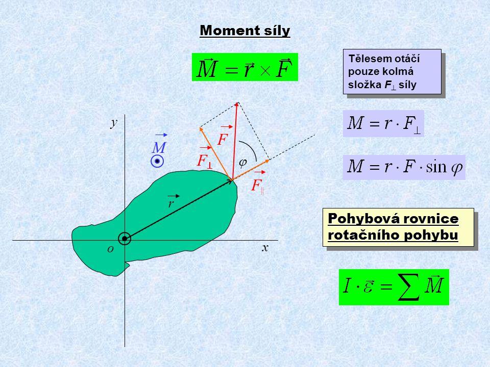 F M F F|| Moment síly y j r Pohybová rovnice rotačního pohybu o x