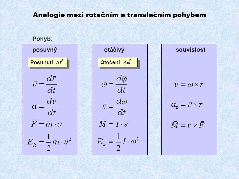 Analogie mezi rotačním a translačním pohybem