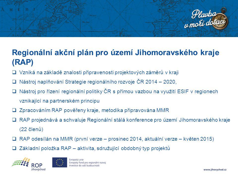 Regionální akční plán pro území Jihomoravského kraje (RAP)