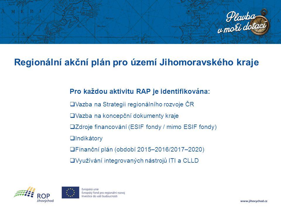 Regionální akční plán pro území Jihomoravského kraje
