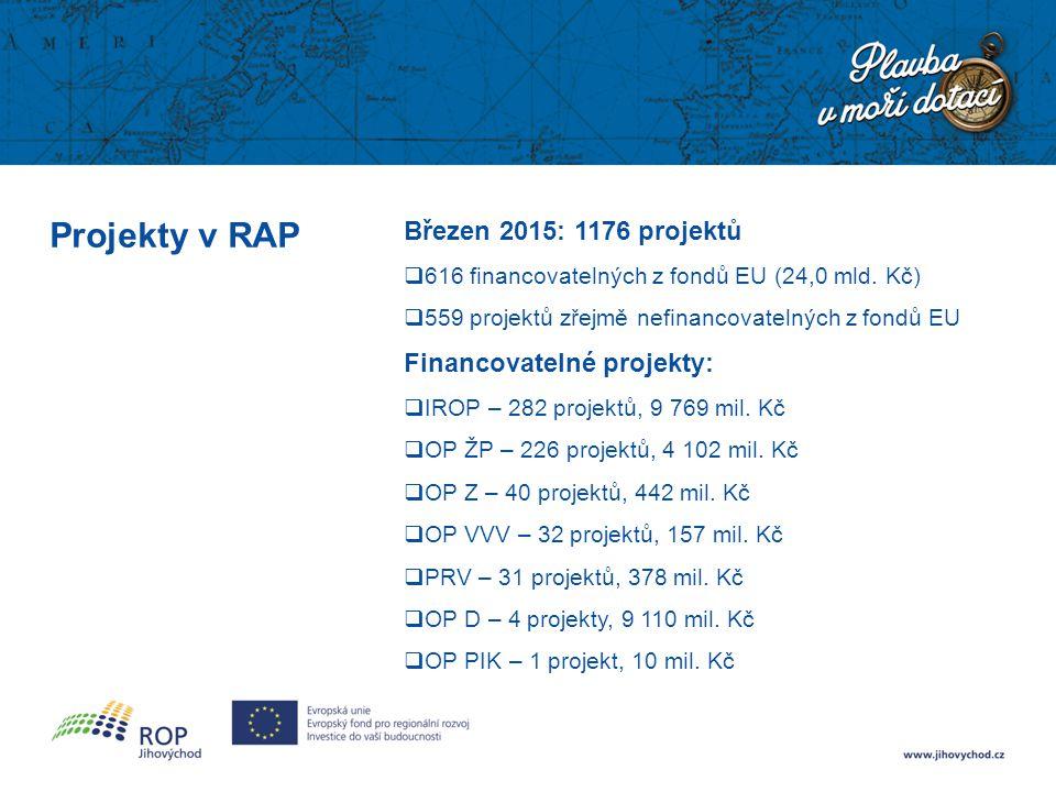 Projekty v RAP Březen 2015: 1176 projektů Financovatelné projekty: