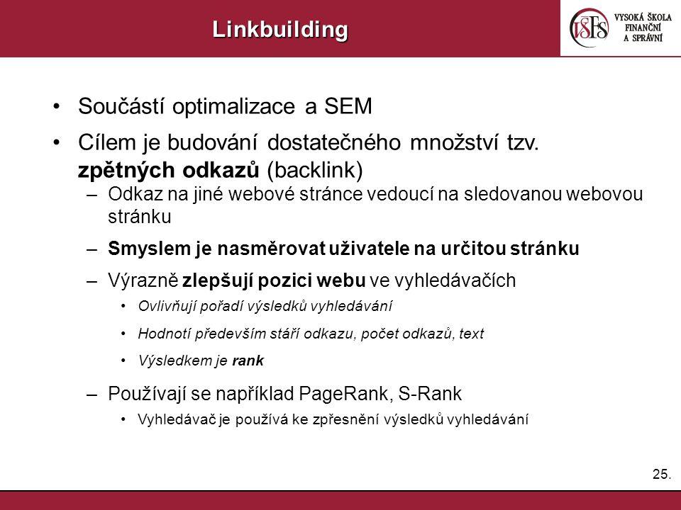 Součástí optimalizace a SEM
