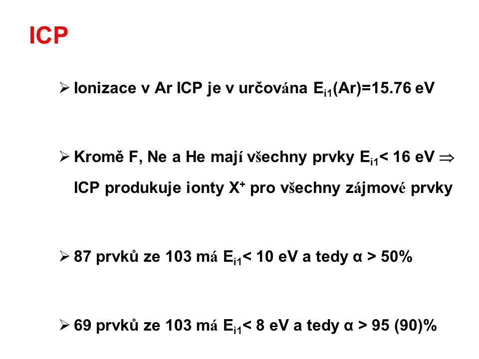 ICP Ionizace v Ar ICP je v určována Ei1(Ar)=15.76 eV