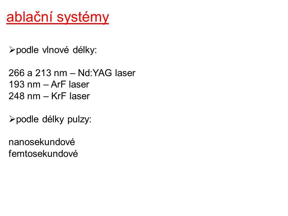 ablační systémy podle vlnové délky: 266 a 213 nm – Nd:YAG laser