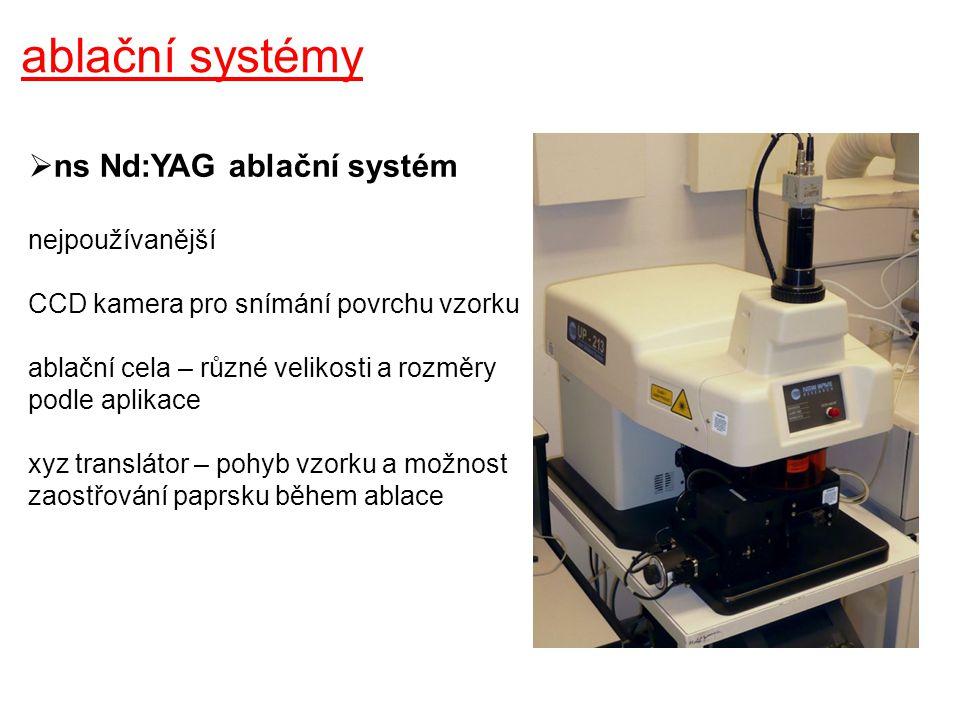 ablační systémy ns Nd:YAG ablační systém nejpoužívanější