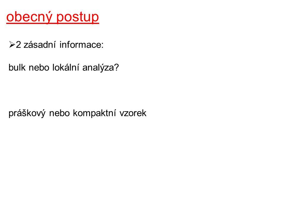 obecný postup 2 zásadní informace: bulk nebo lokální analýza