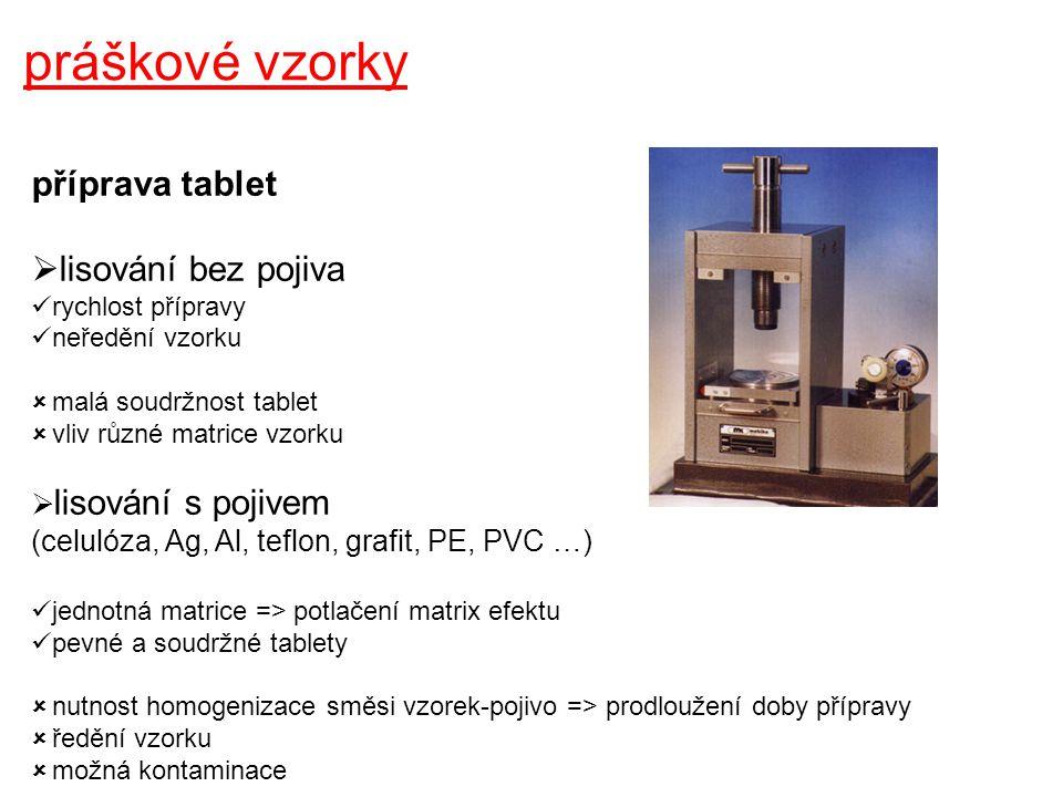 práškové vzorky příprava tablet lisování bez pojiva lisování s pojivem