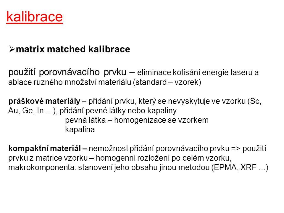 kalibrace matrix matched kalibrace