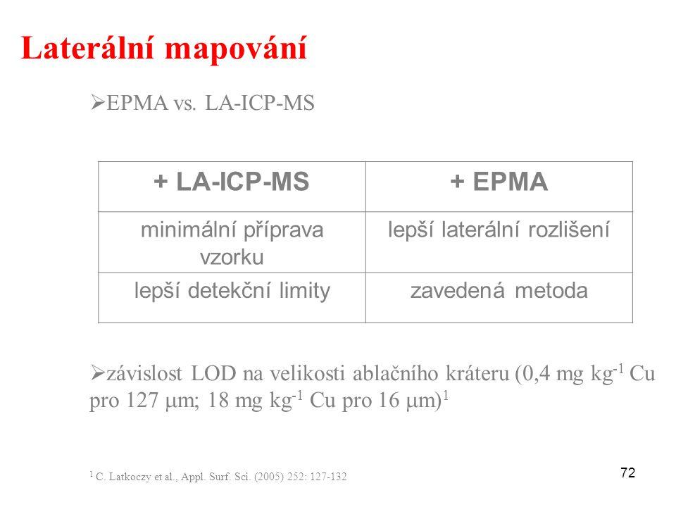 Laterální mapování + LA-ICP-MS + EPMA EPMA vs. LA-ICP-MS