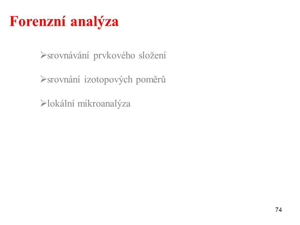 Forenzní analýza srovnávání prvkového složení