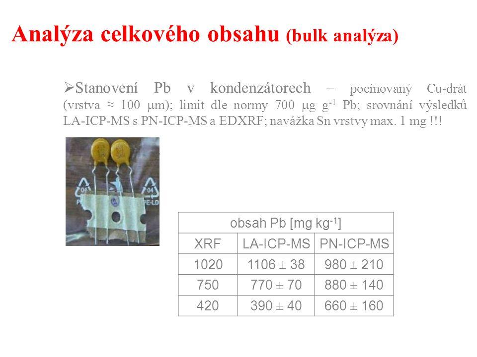 Analýza celkového obsahu (bulk analýza)