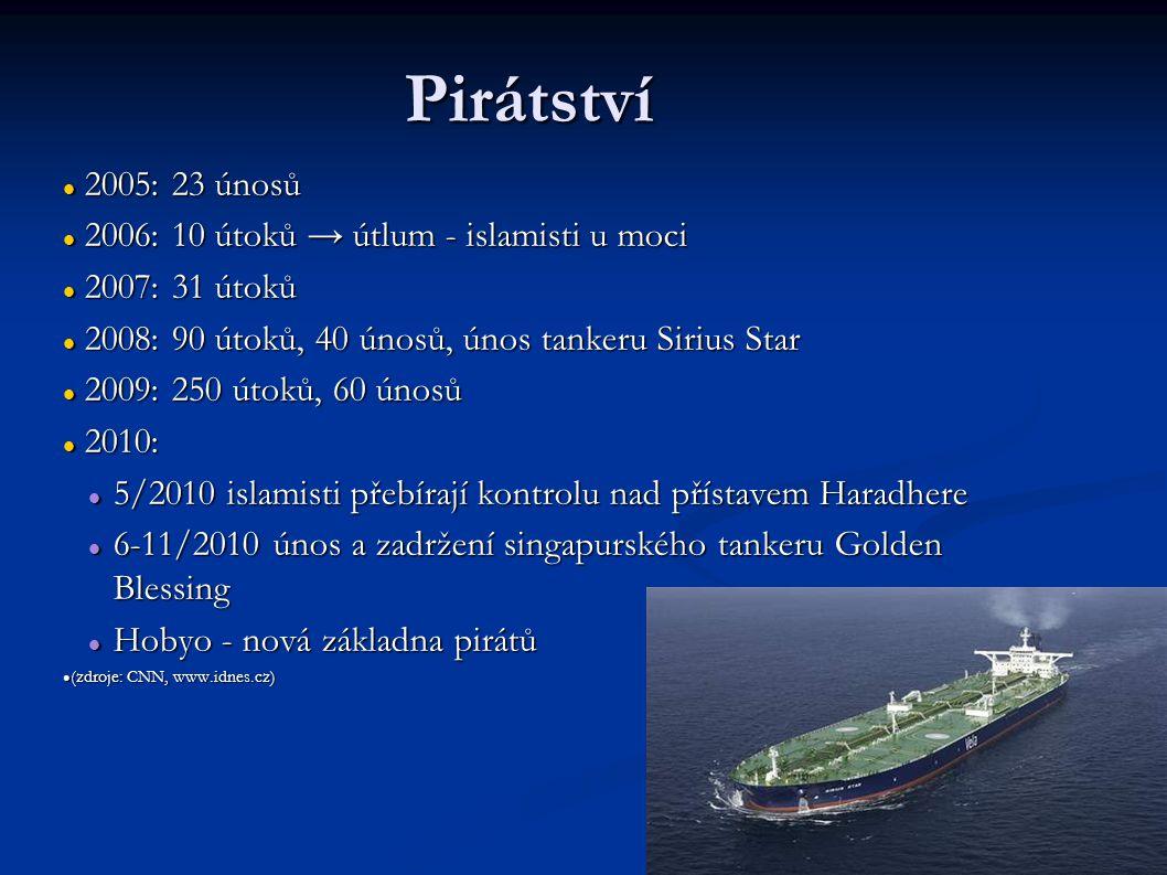 Pirátství 2005: 23 únosů 2006: 10 útoků → útlum - islamisti u moci