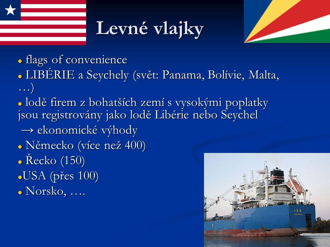 Levné vlajky flags of convenience
